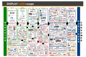 display_lumascape